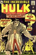 picture of The Incredible Hulk, Issue 1